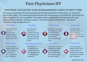 Chiropractic Consultation with Treatment (If Necessary) from Pain Physicians NY