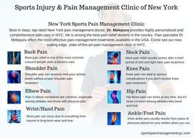 New Consult from Sports Injury & Pain Management Clinic of New York